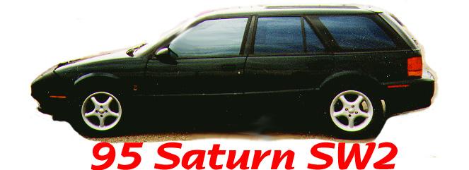 Saturn SW